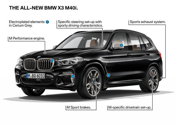 2018 BMW X3 M40i Product Highlights Front