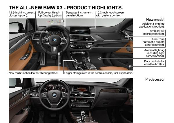 2018 BMW X3 Product Highlights Interior