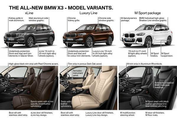2018 BMW X3 Model Variants