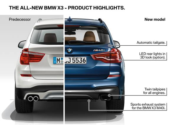 2018 BMW X3 Product Highlights Rear