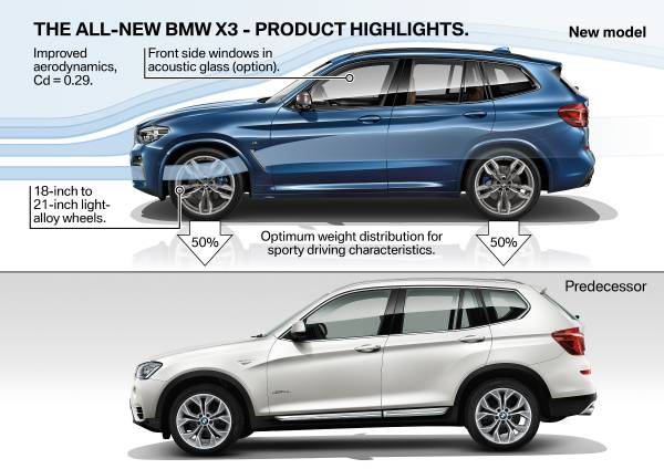 2018 BMW X3 Product Highlights Side